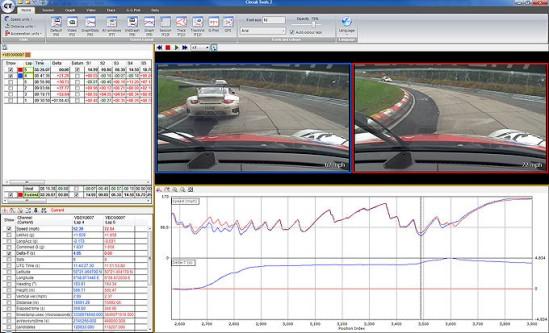 VBOX HD Motorsport