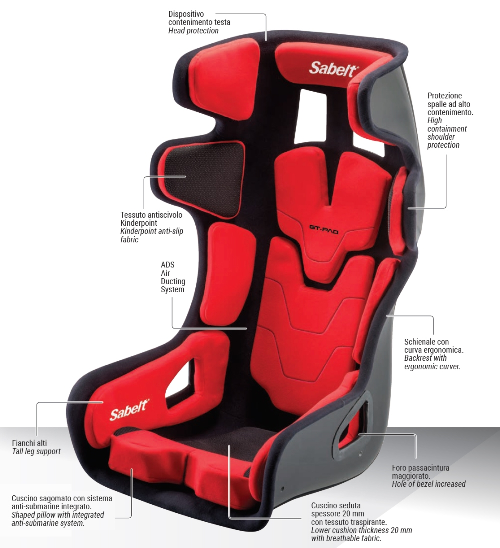 Sabelt GT Pad with description