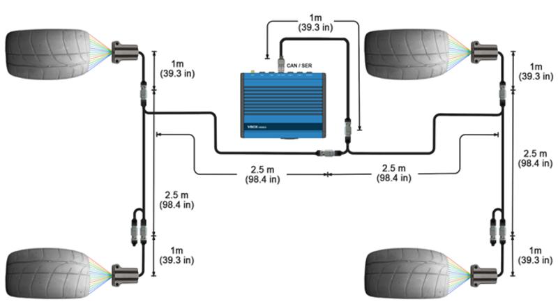 Tyre Temp Sensor Hardware Install 1