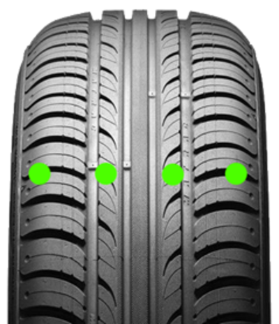 Tyre Temp Sensor Tyre View